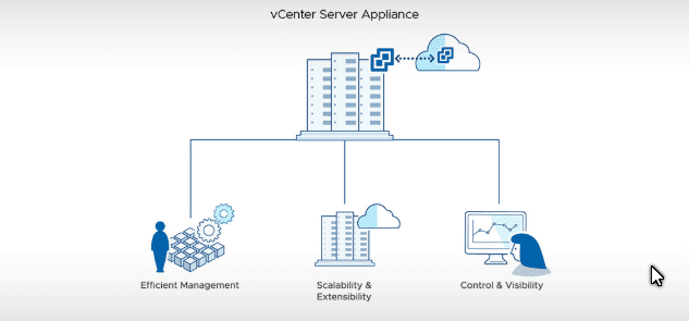 Vcenter server for windows